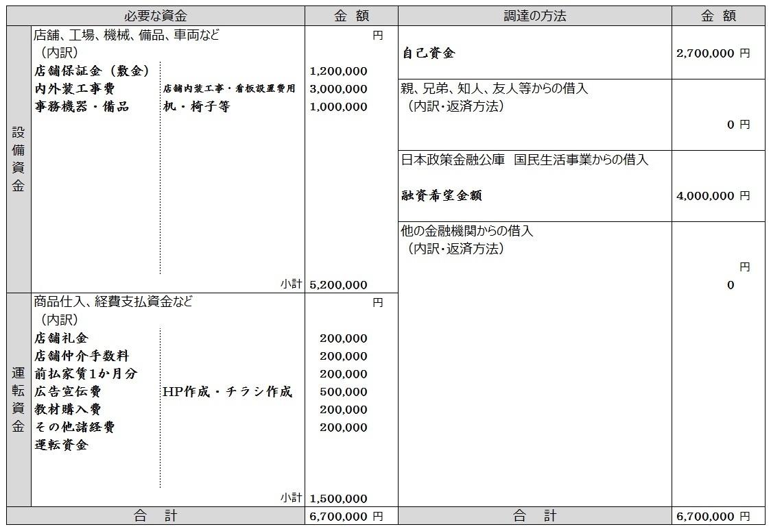 名古屋で学習塾を得意とする税理士